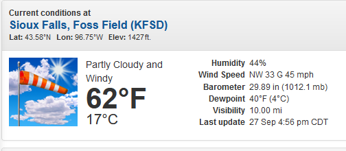 Current Conditions for KFSD