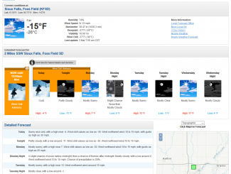 From the National Weather Service...Weather and Forecast for Sioux Falls, SD, starting March 3, 2019